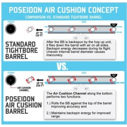 Poseidon 6.05mm Air Cushion Inner Barrel for TM Airsoft AEG Rifles [141mm]